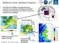 Modele-Climat
